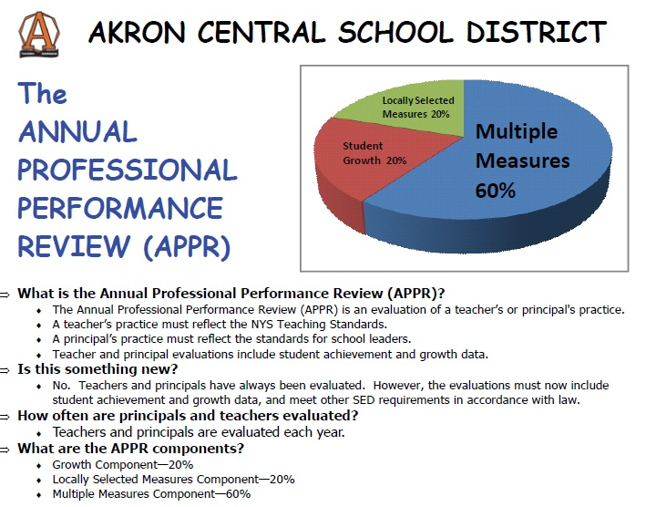 APPR Overview